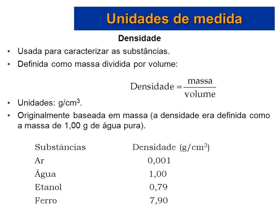 Unidades de medida Unidades de medida