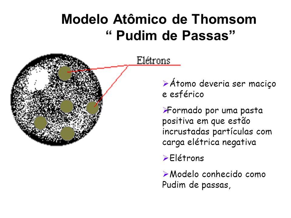 Modelo Atômico de Thomsom Pudim de Passas