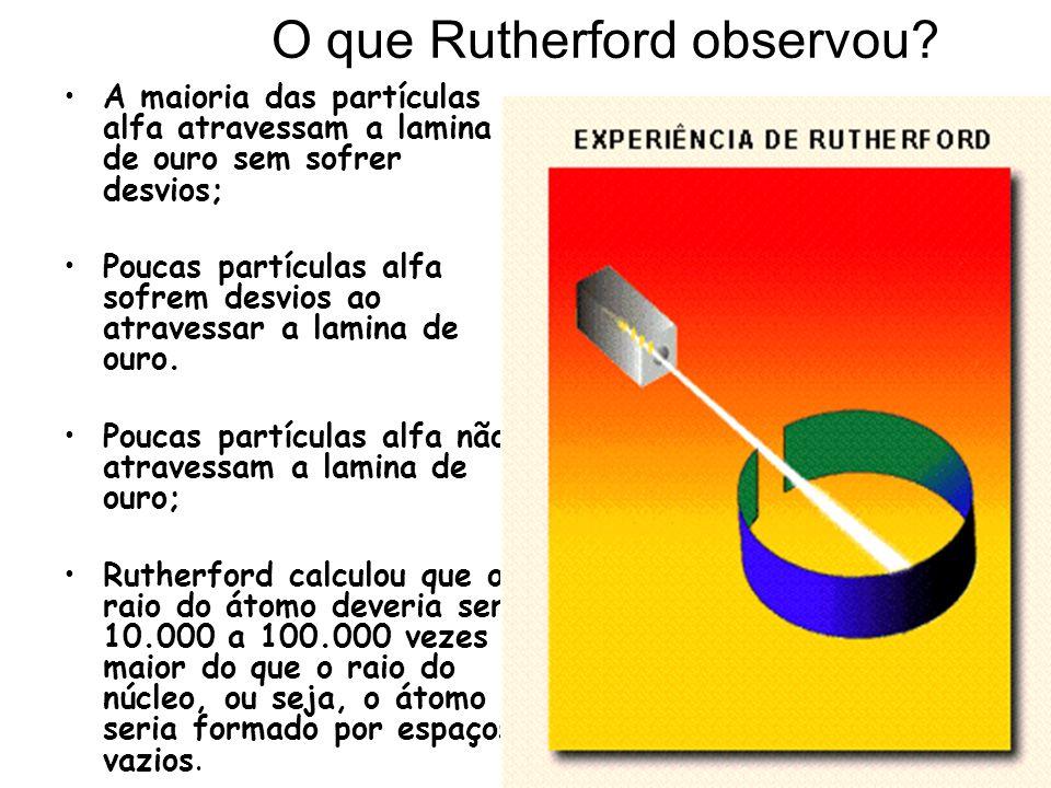O que Rutherford observou