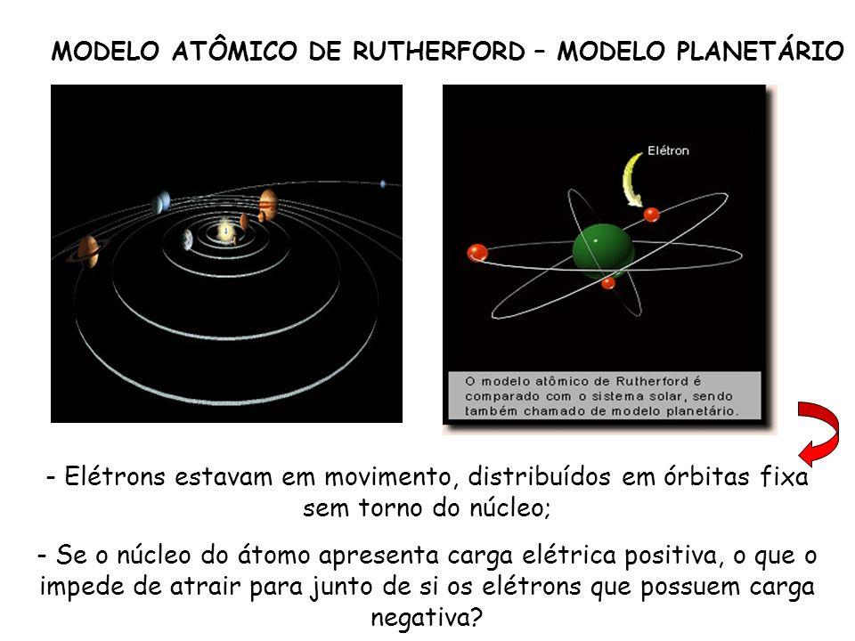 MODELO ATÔMICO DE RUTHERFORD – MODELO PLANETÁRIO