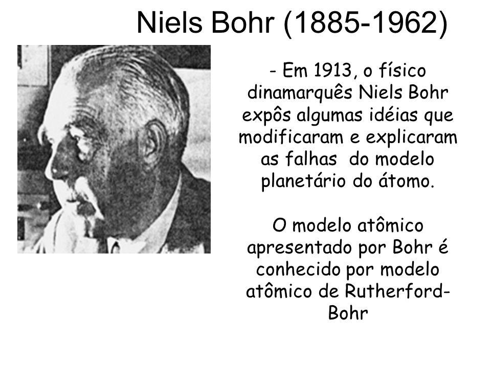 Niels Bohr (1885-1962)