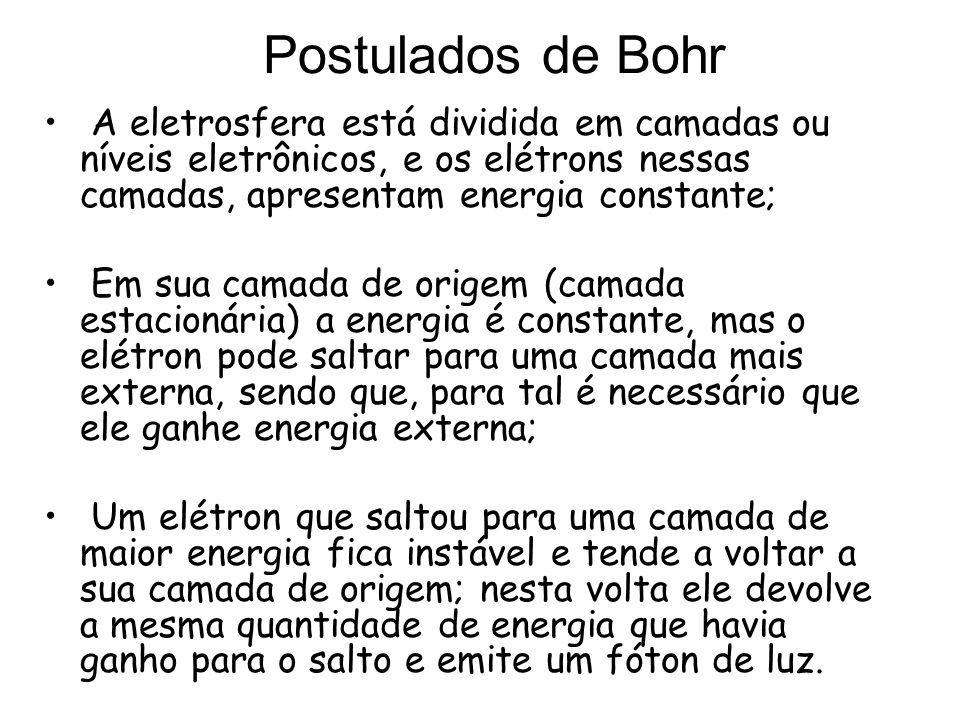 Postulados de Bohr A eletrosfera está dividida em camadas ou níveis eletrônicos, e os elétrons nessas camadas, apresentam energia constante;
