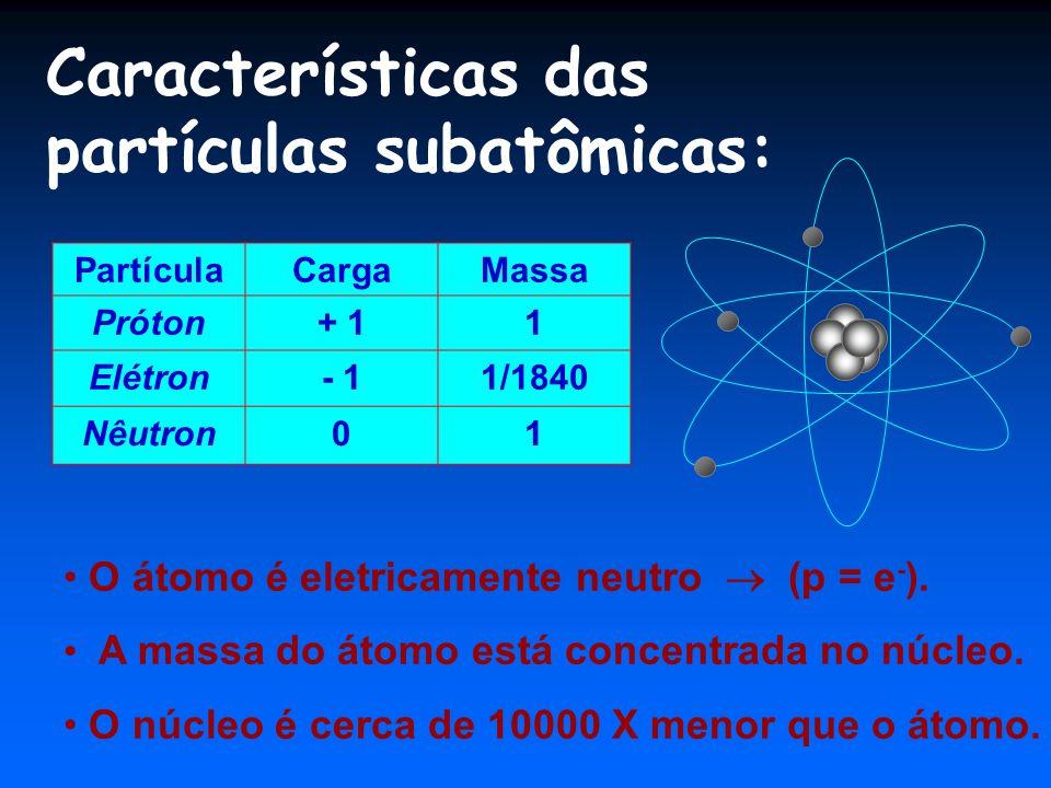 Características das partículas subatômicas: