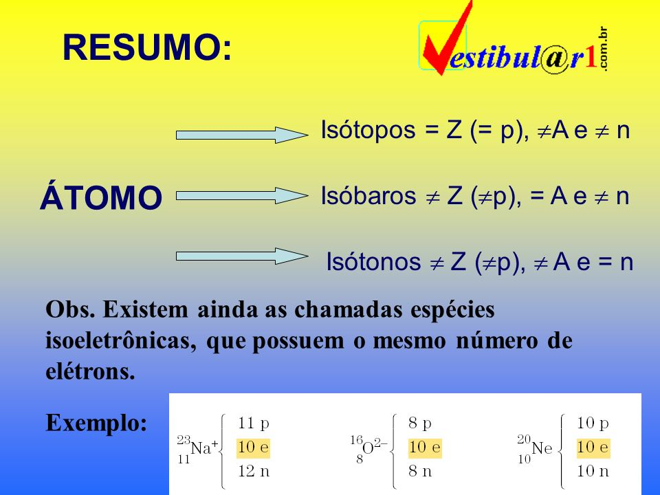 RESUMO: ÁTOMO Isótopos = Z (= p), A e  n