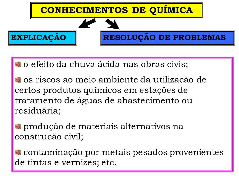 CONHECIMENTOS DE QUÍMICA