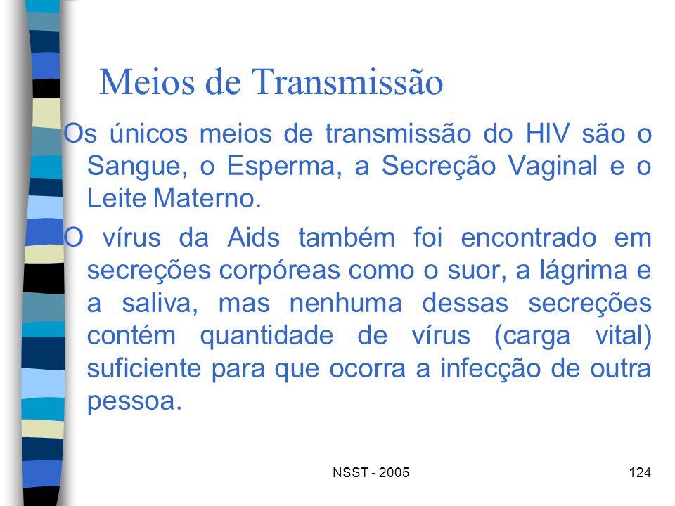Meios de Transmissão Os únicos meios de transmissão do HIV são o Sangue, o Esperma, a Secreção Vaginal e o Leite Materno.