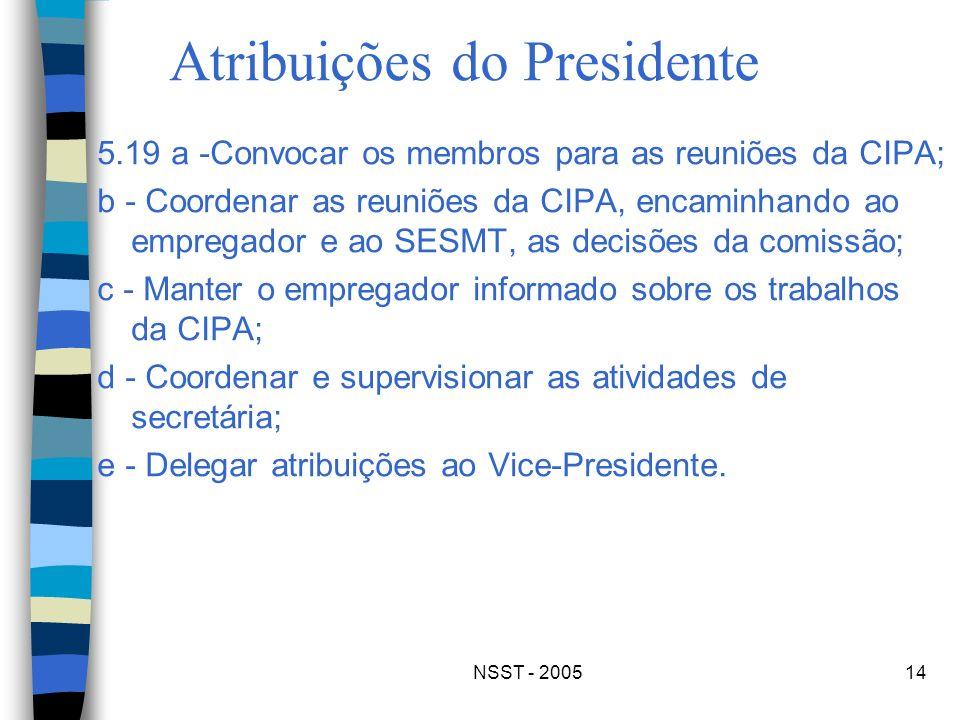 Atribuições do Presidente