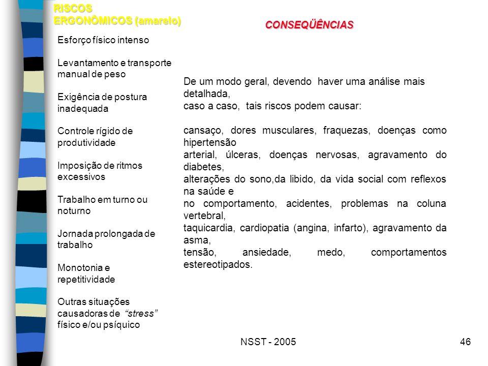 ERGONÔMICOS (amarelo) CONSEQÜÊNCIAS