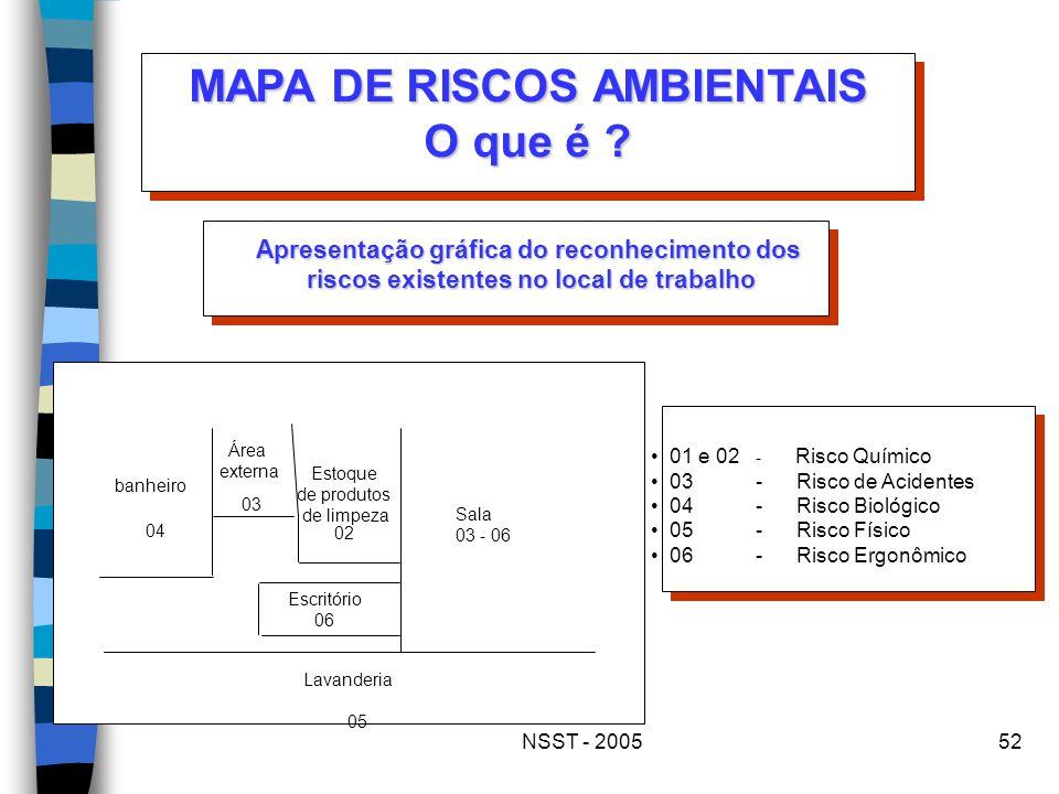 MAPA DE RISCOS AMBIENTAIS O que é
