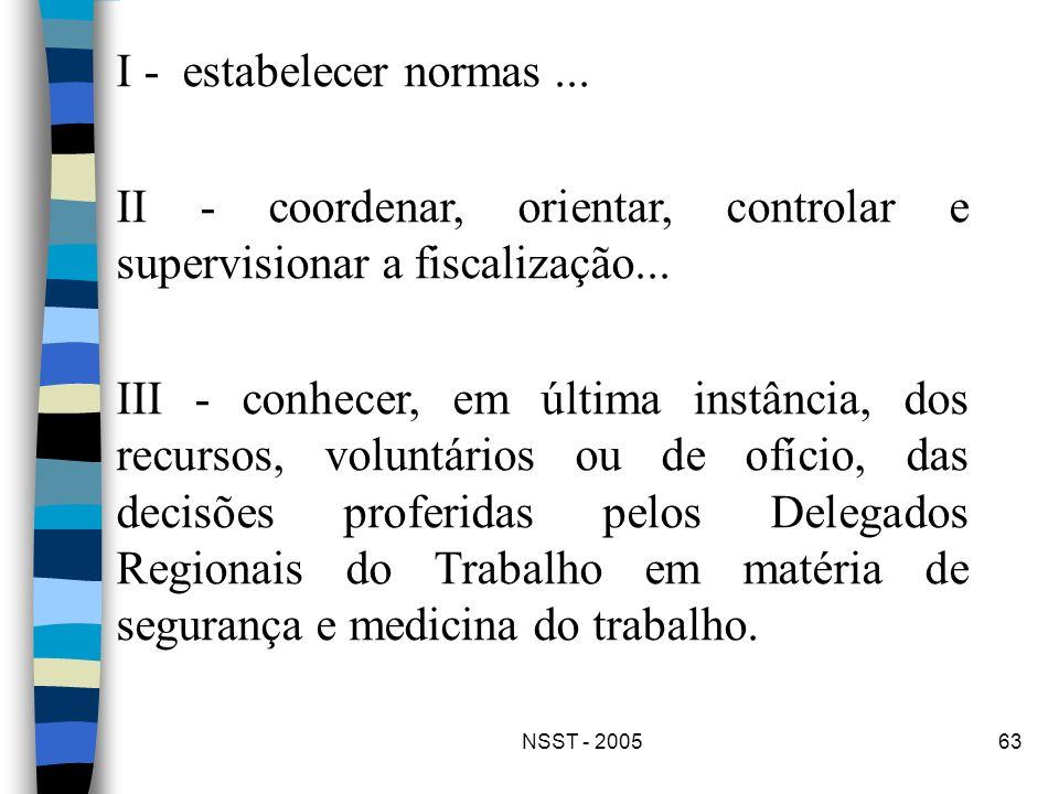 II - coordenar, orientar, controlar e supervisionar a fiscalização...