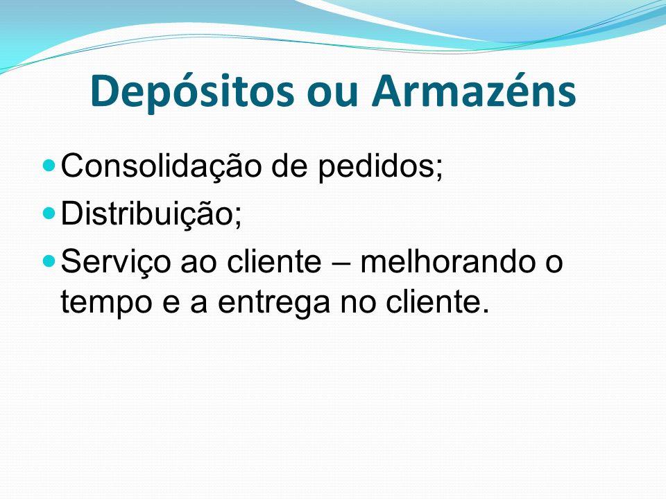 Depósitos ou Armazéns Consolidação de pedidos; Distribuição;