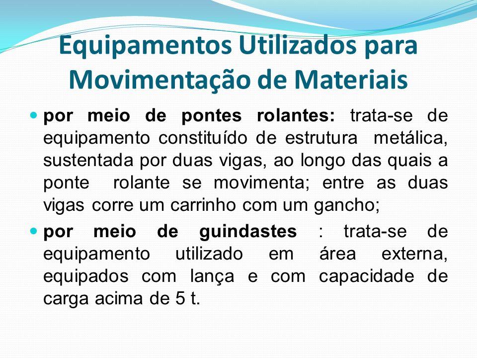 Equipamentos Utilizados para Movimentação de Materiais