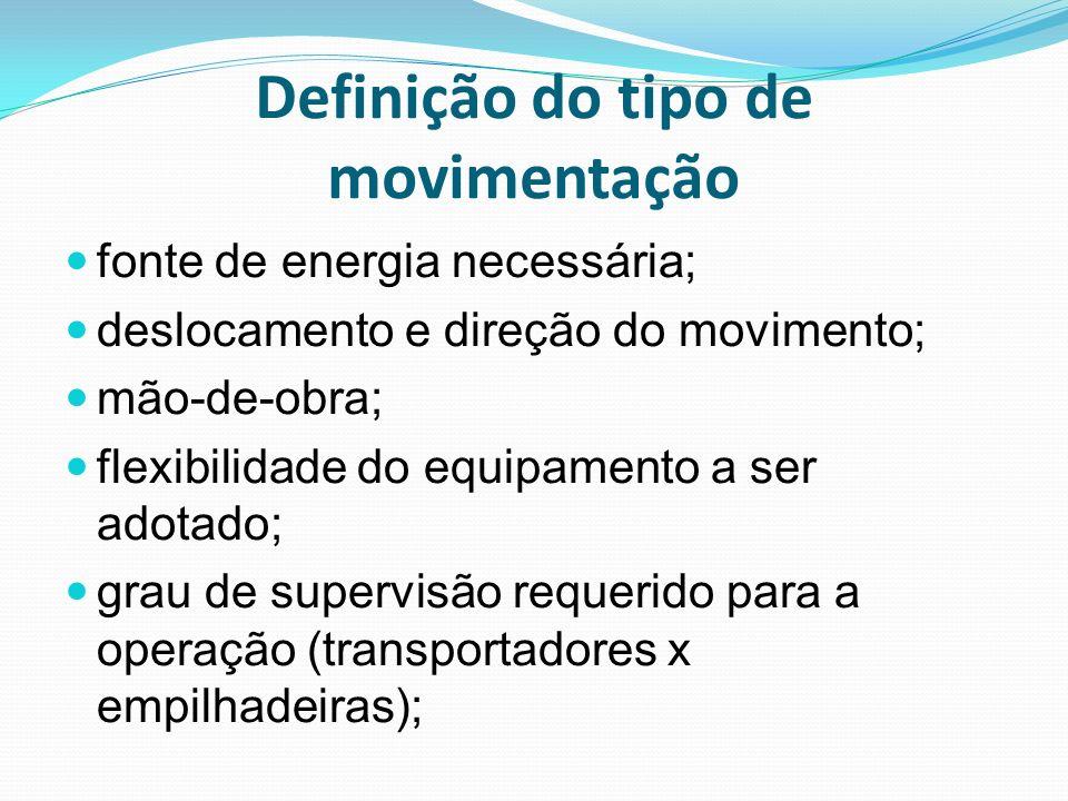 Definição do tipo de movimentação