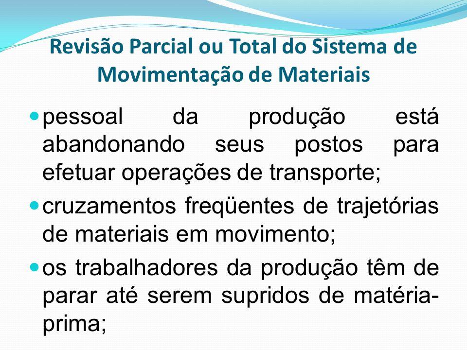 Revisão Parcial ou Total do Sistema de Movimentação de Materiais