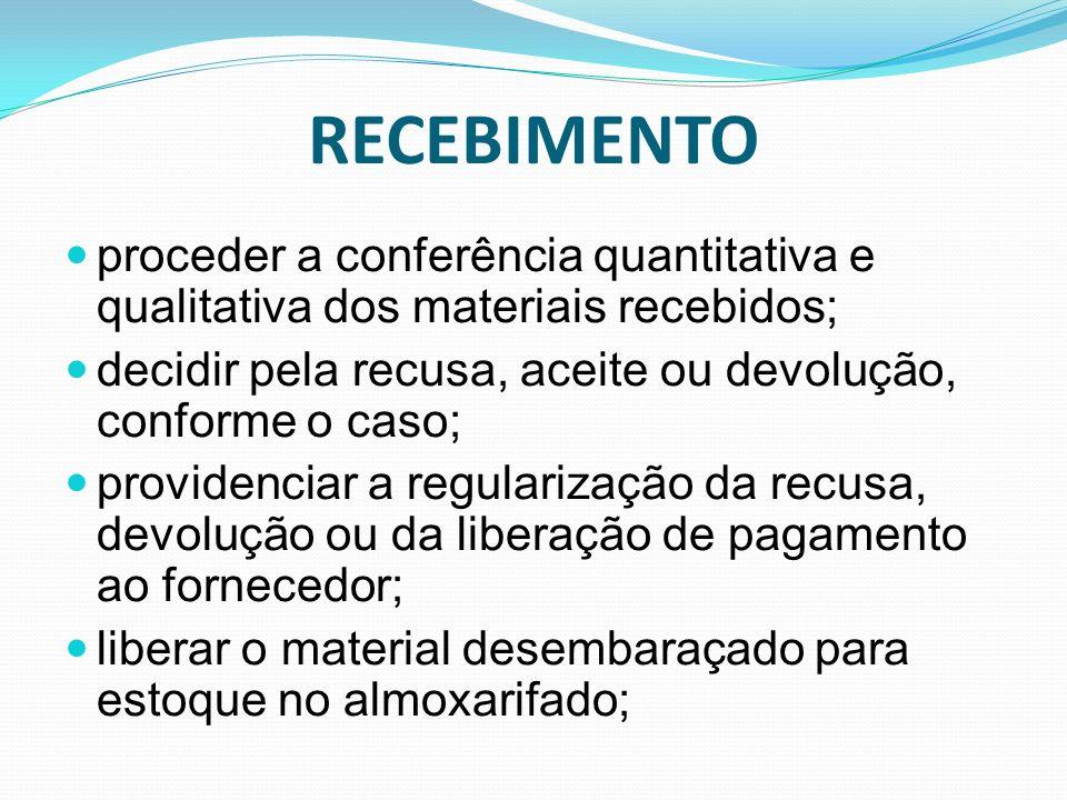 RECEBIMENTO proceder a conferência quantitativa e qualitativa dos materiais recebidos; decidir pela recusa, aceite ou devolução, conforme o caso;