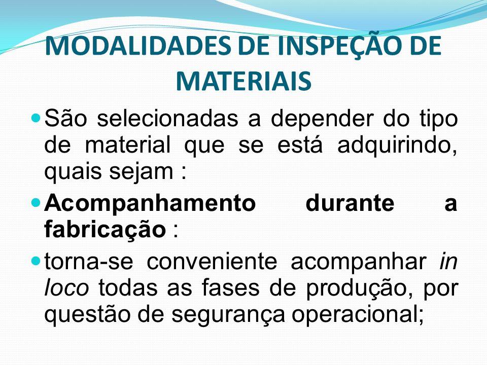 MODALIDADES DE INSPEÇÃO DE MATERIAIS
