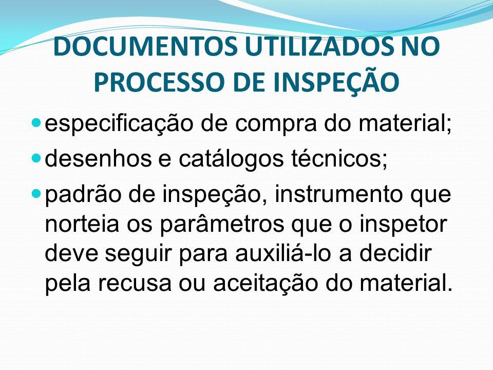 DOCUMENTOS UTILIZADOS NO PROCESSO DE INSPEÇÃO