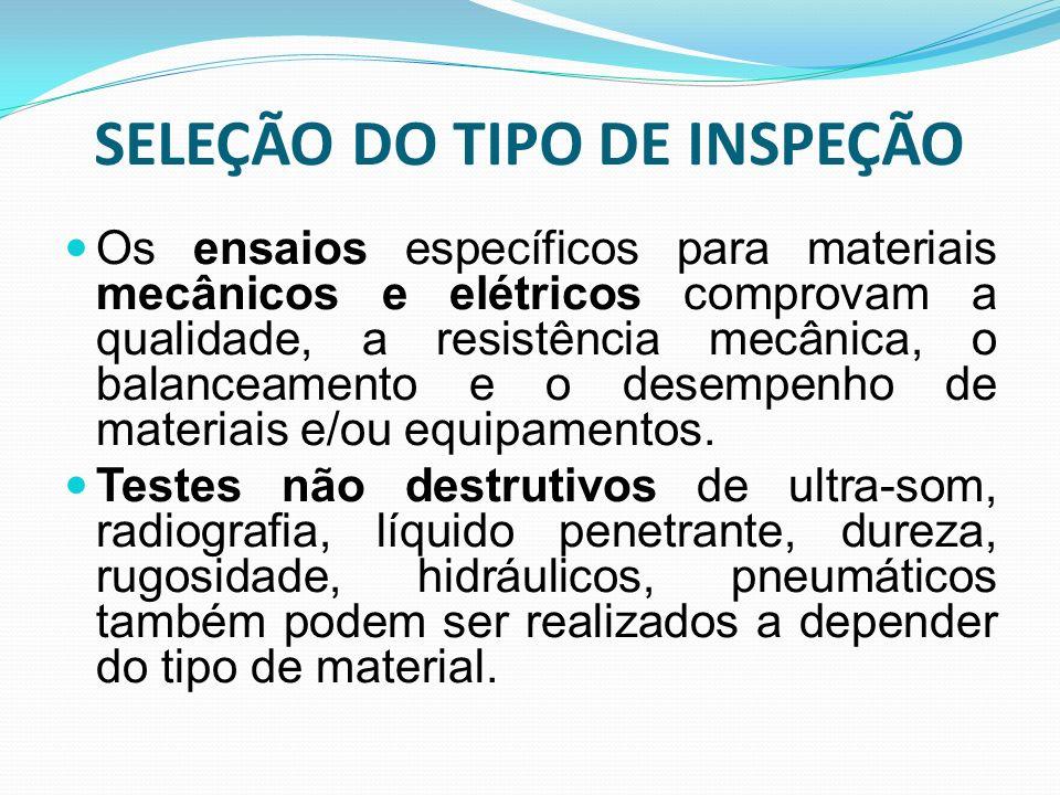 SELEÇÃO DO TIPO DE INSPEÇÃO