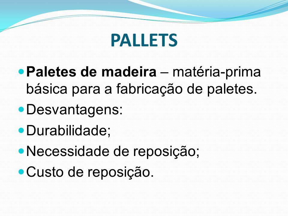 PALLETS Paletes de madeira – matéria-prima básica para a fabricação de paletes. Desvantagens: Durabilidade;