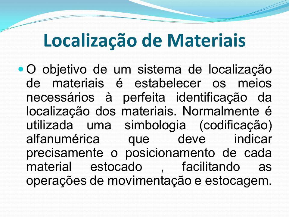 Localização de Materiais