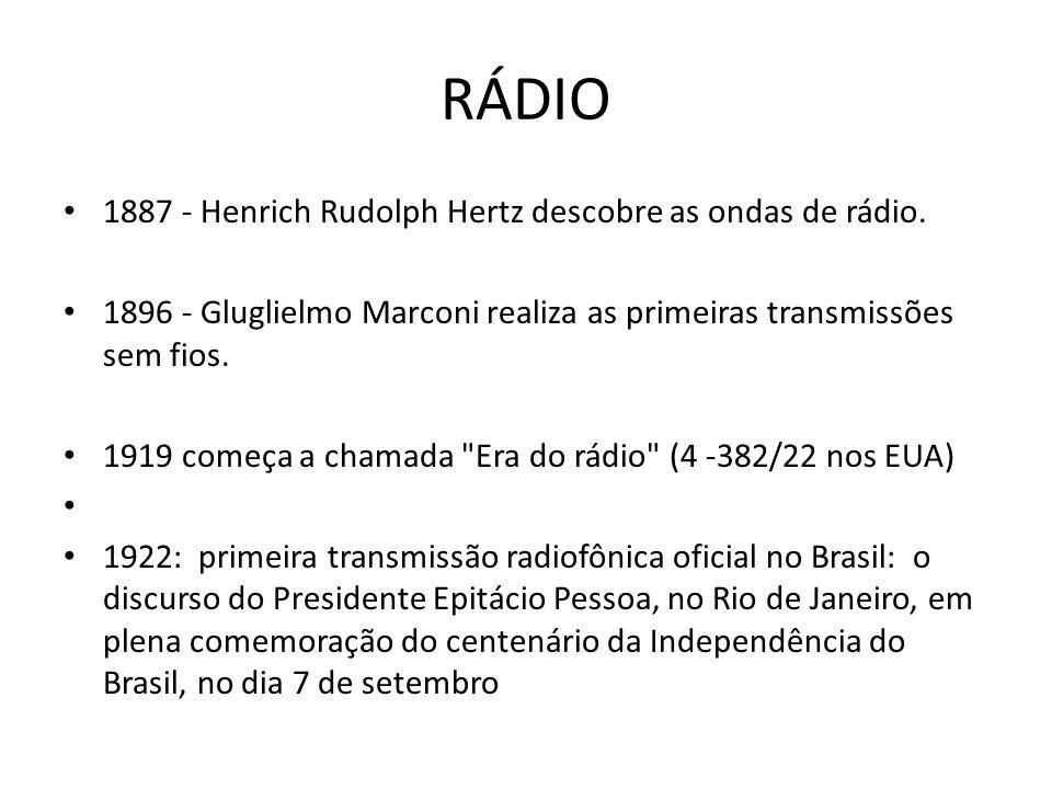 RÁDIO 1887 - Henrich Rudolph Hertz descobre as ondas de rádio.
