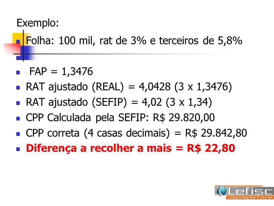 Exemplo: Folha: 100 mil, rat de 3% e terceiros de 5,8% FAP = 1,3476. RAT ajustado (REAL) = 4,0428 (3 x 1,3476)