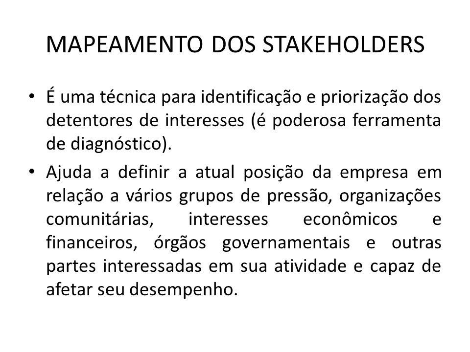 MAPEAMENTO DOS STAKEHOLDERS