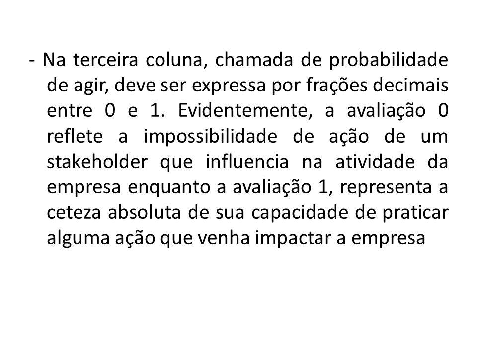 - Na terceira coluna, chamada de probabilidade de agir, deve ser expressa por frações decimais entre 0 e 1.