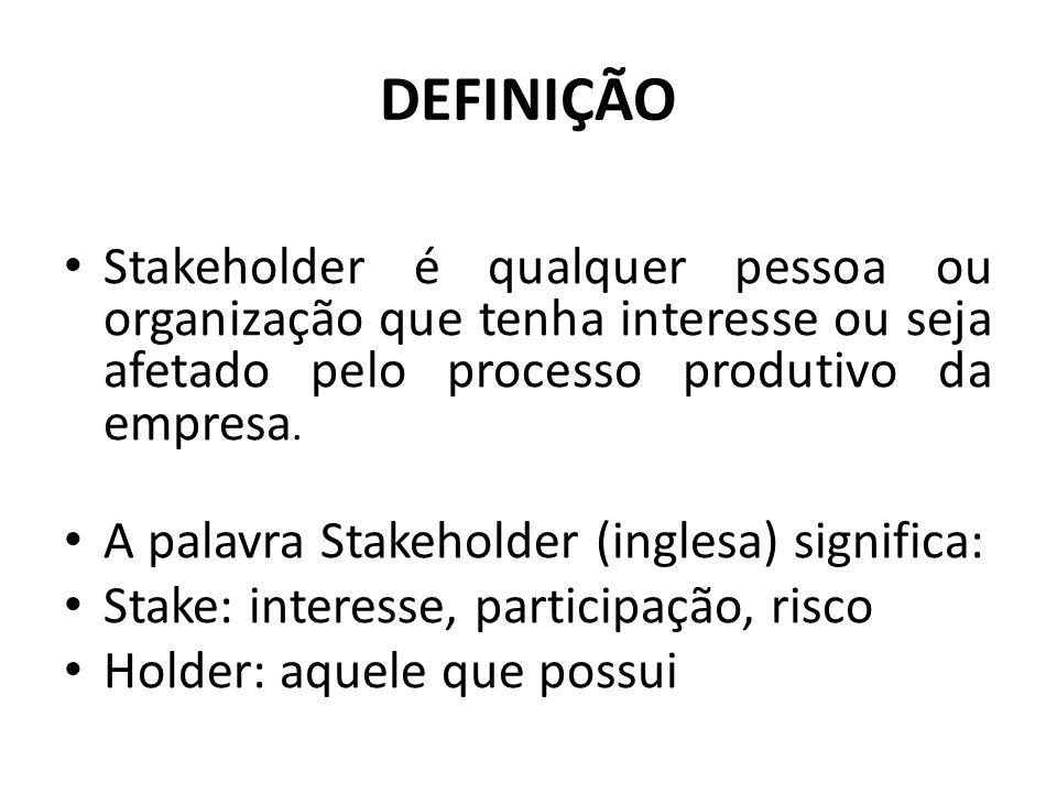 DEFINIÇÃOStakeholder é qualquer pessoa ou organização que tenha interesse ou seja afetado pelo processo produtivo da empresa.