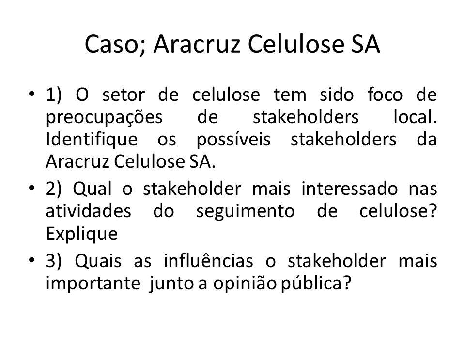 Caso; Aracruz Celulose SA