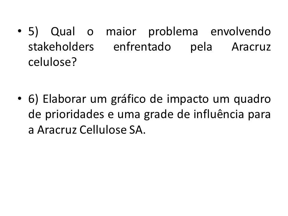 5) Qual o maior problema envolvendo stakeholders enfrentado pela Aracruz celulose