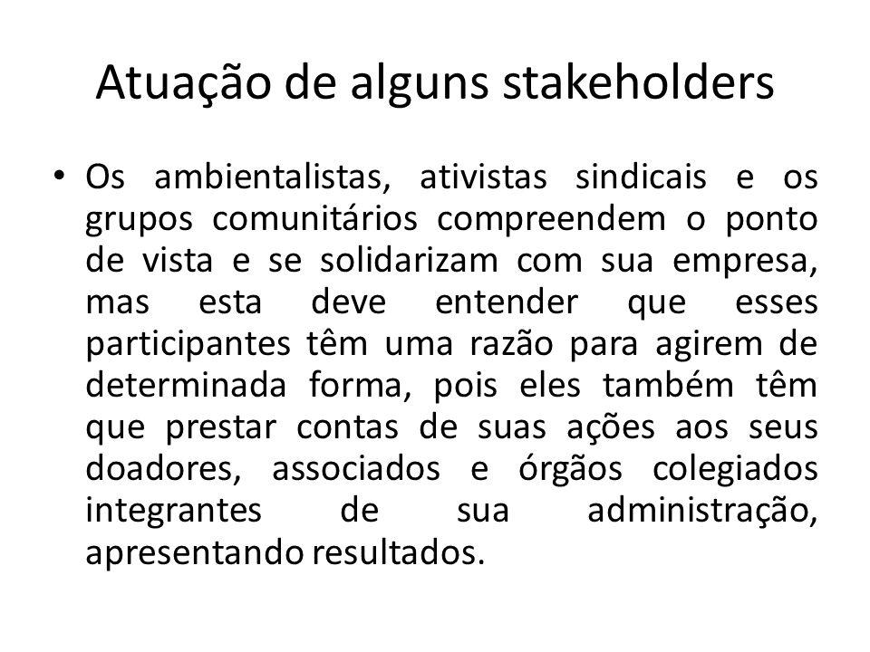 Atuação de alguns stakeholders