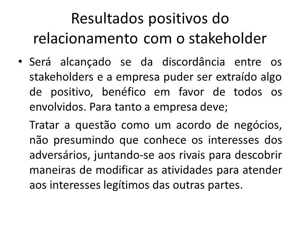 Resultados positivos do relacionamento com o stakeholder
