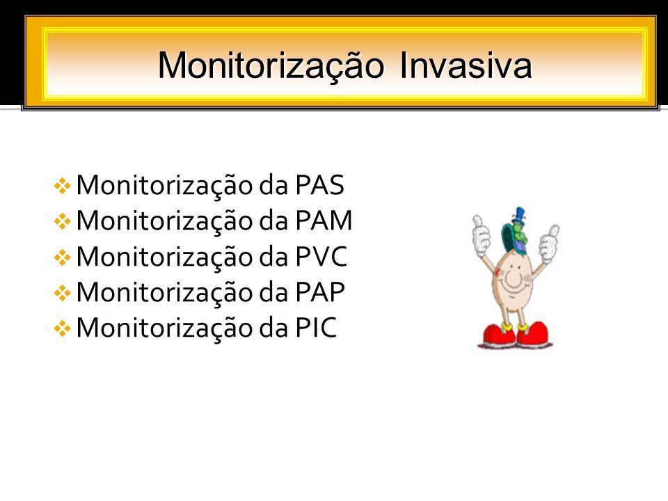 Monitorização Invasiva