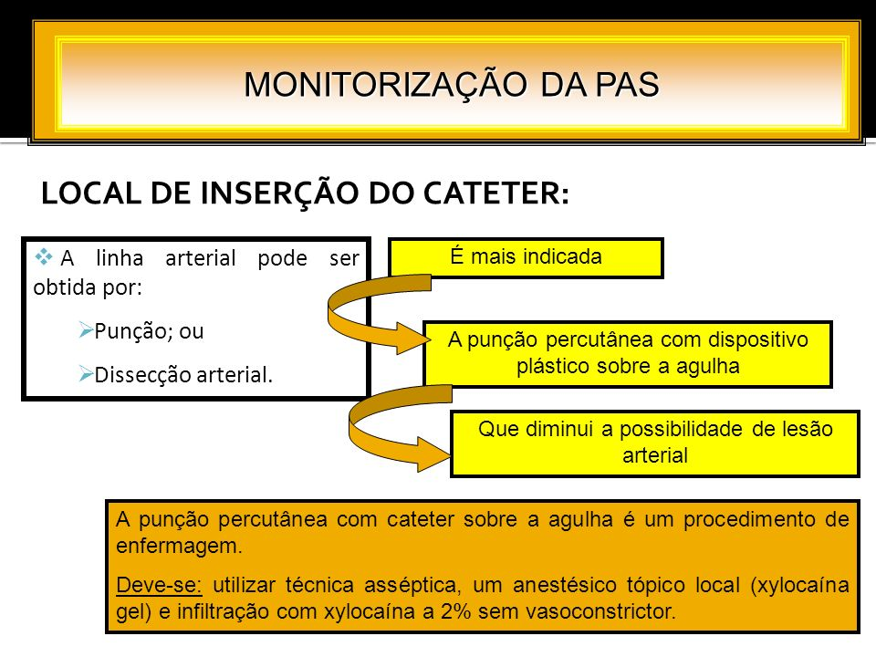LOCAL DE INSERÇÃO DO CATETER: