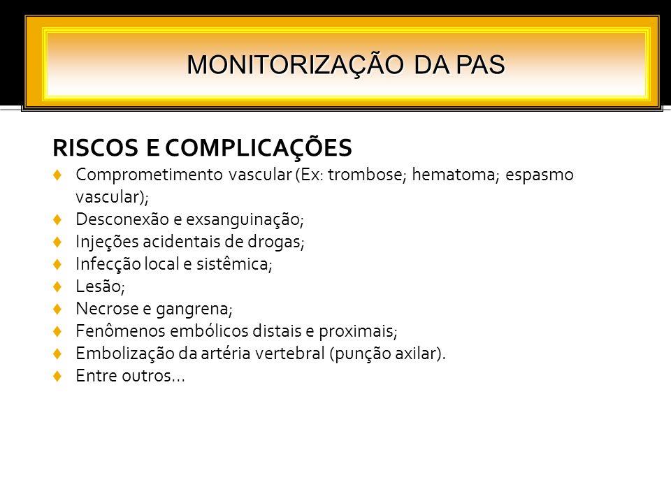 MONITORIZAÇÃO DA PAS RISCOS E COMPLICAÇÕES