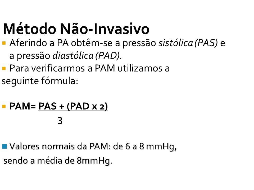Método Não-Invasivo Aferindo a PA obtêm-se a pressão sistólica (PAS) e a pressão diastólica (PAD). Para verificarmos a PAM utilizamos a.