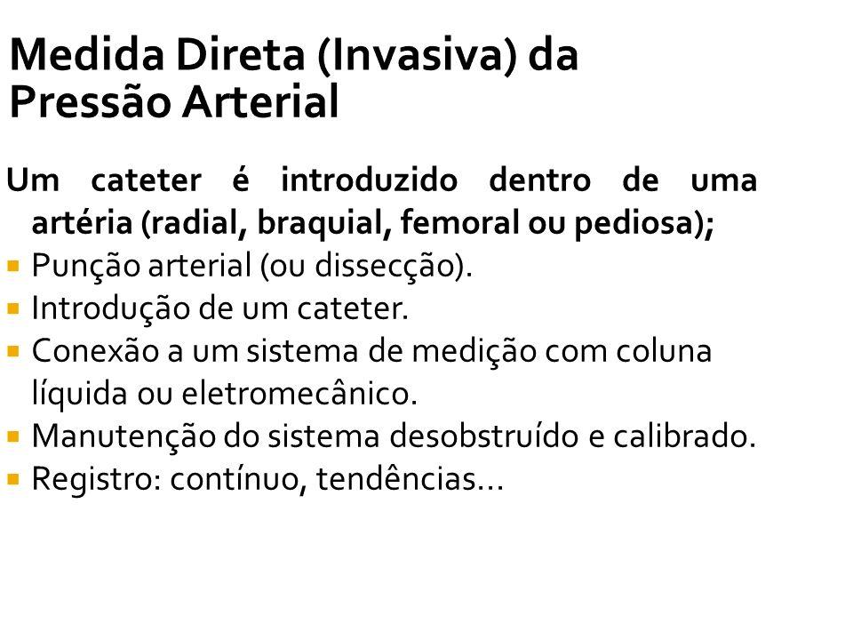 Medida Direta (Invasiva) da Pressão Arterial