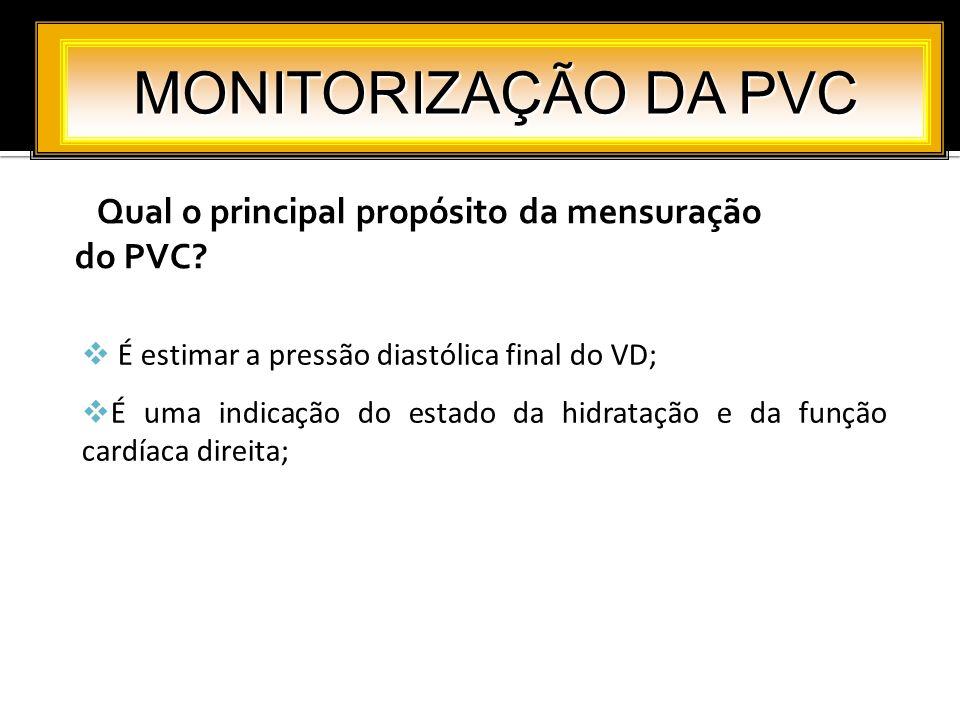 MONITORIZAÇÃO DA PVC Qual o principal propósito da mensuração do PVC