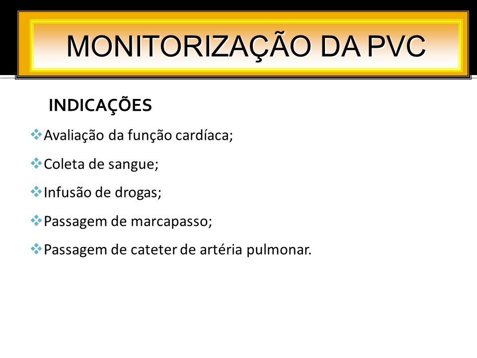 MONITORIZAÇÃO DA PVC INDICAÇÕES Avaliação da função cardíaca;