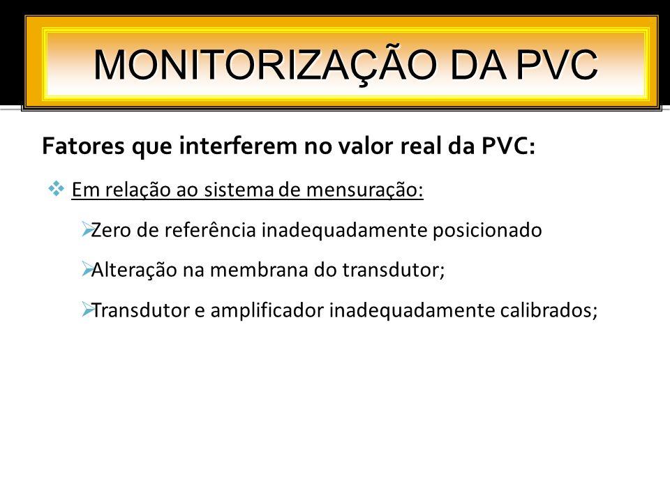 MONITORIZAÇÃO DA PVC Fatores que interferem no valor real da PVC: