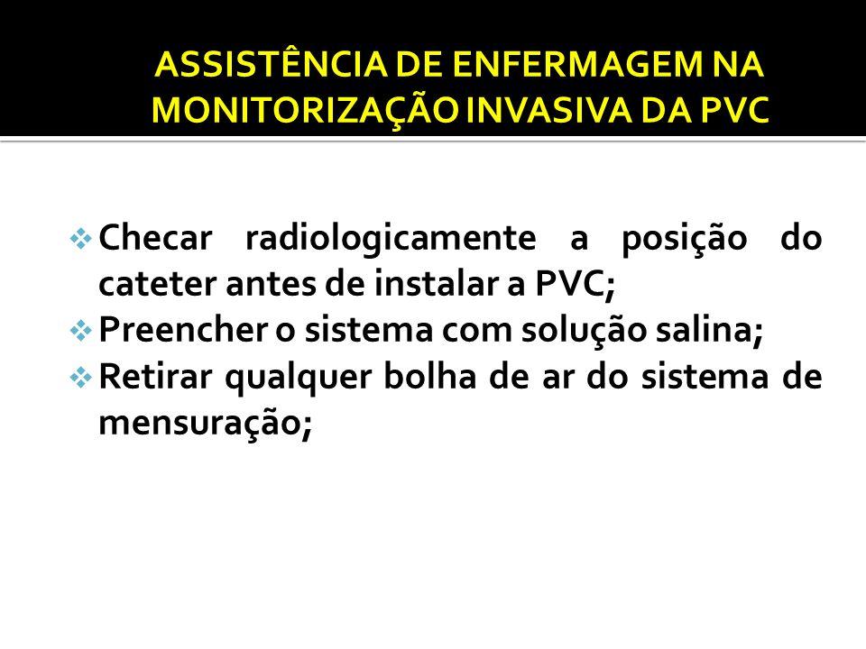 ASSISTÊNCIA DE ENFERMAGEM NA MONITORIZAÇÃO INVASIVA DA PVC