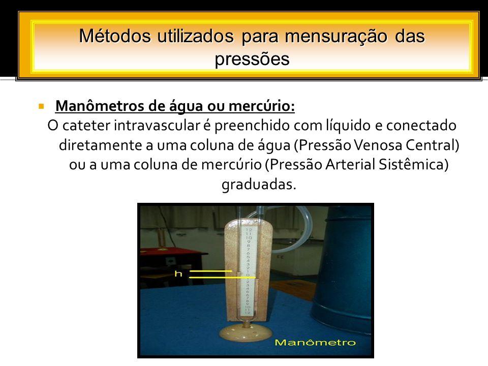 Métodos utilizados para mensuração das pressões