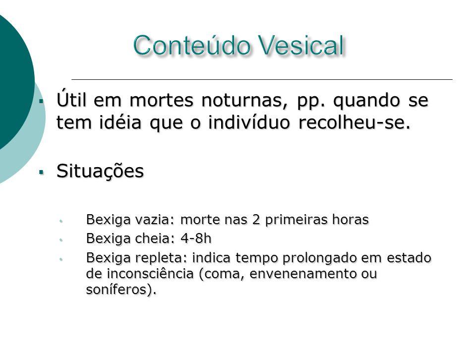 Conteúdo Vesical Útil em mortes noturnas, pp. quando se tem idéia que o indivíduo recolheu-se. Situações.
