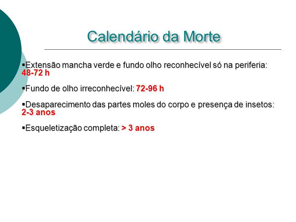 Calendário da MorteExtensão mancha verde e fundo olho reconhecível só na periferia: 48-72 h. Fundo de olho irreconhecível: 72-96 h.
