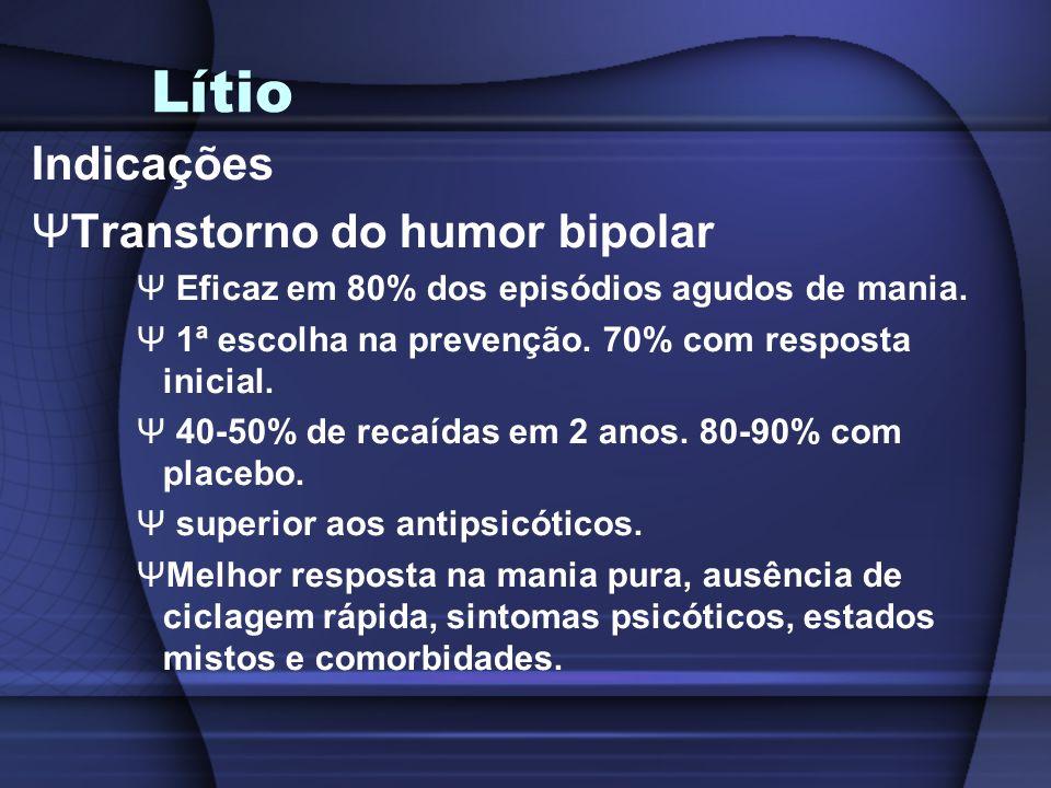 Lítio Indicações Transtorno do humor bipolar