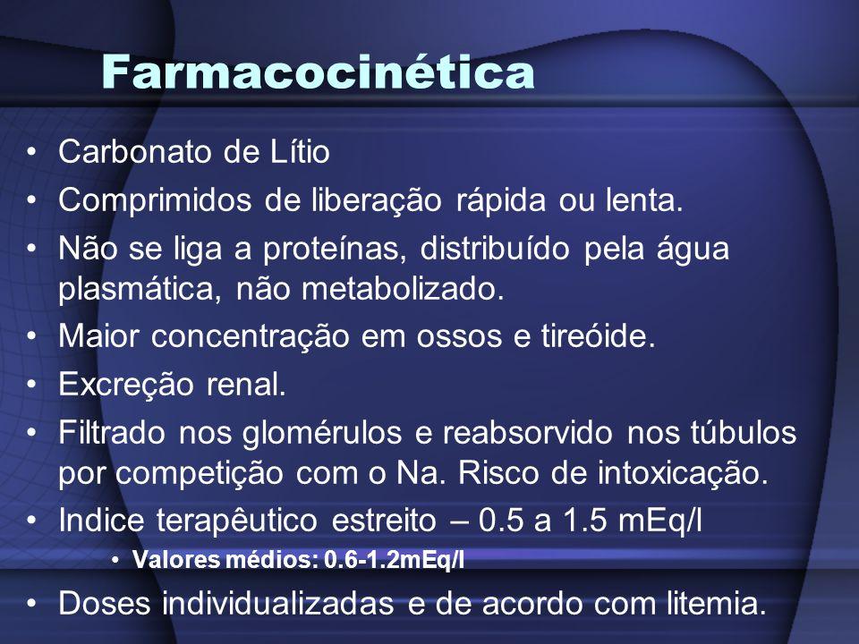 Farmacocinética Carbonato de Lítio