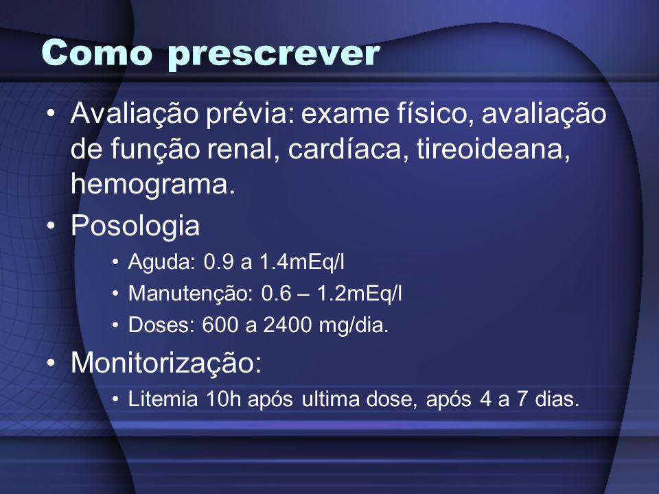 Como prescrever Avaliação prévia: exame físico, avaliação de função renal, cardíaca, tireoideana, hemograma.