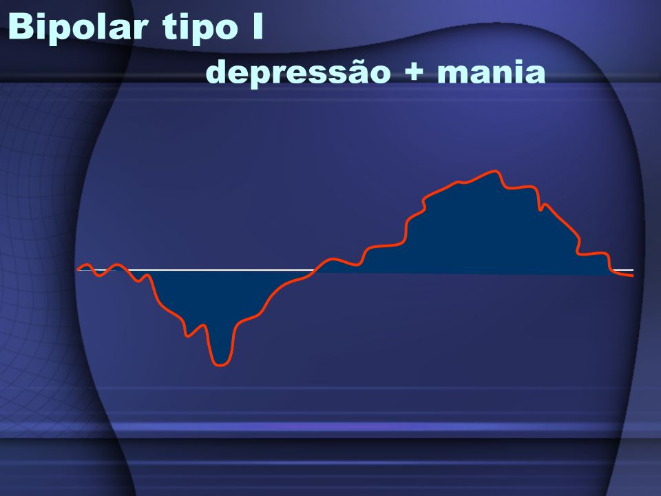 Bipolar tipo I depressão + mania