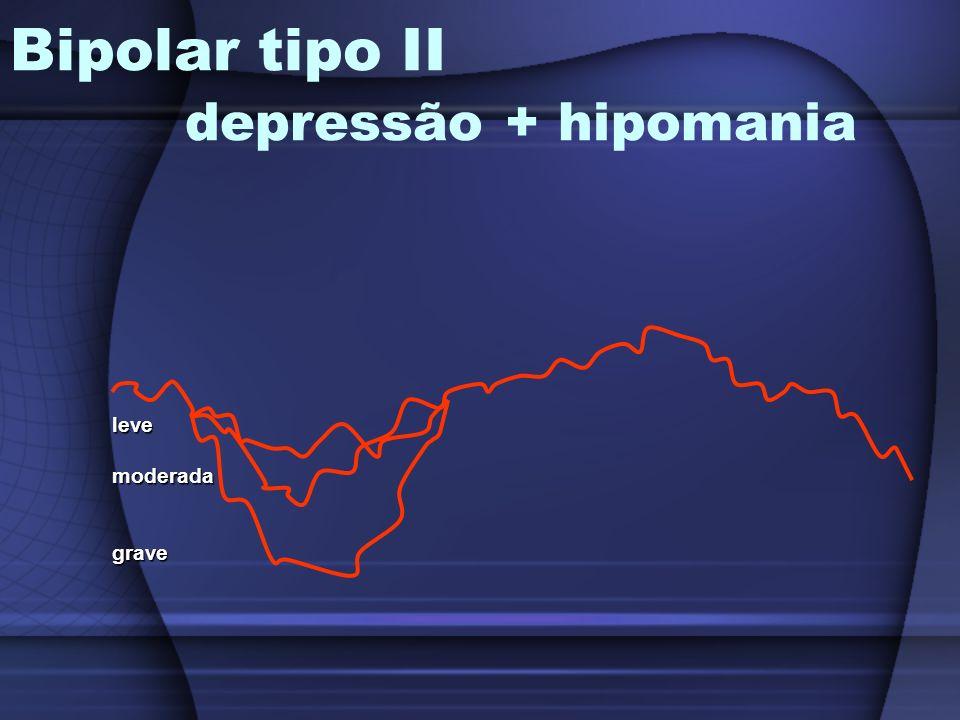 Bipolar tipo II depressão + hipomania